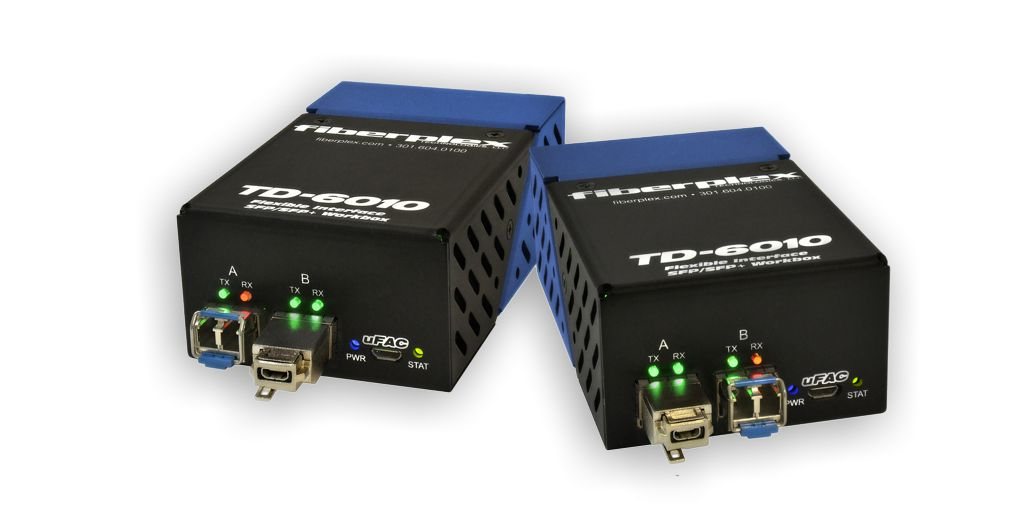 HDMI Video Fiber Link Kits